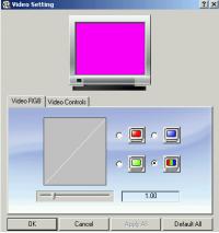 Video RGB
