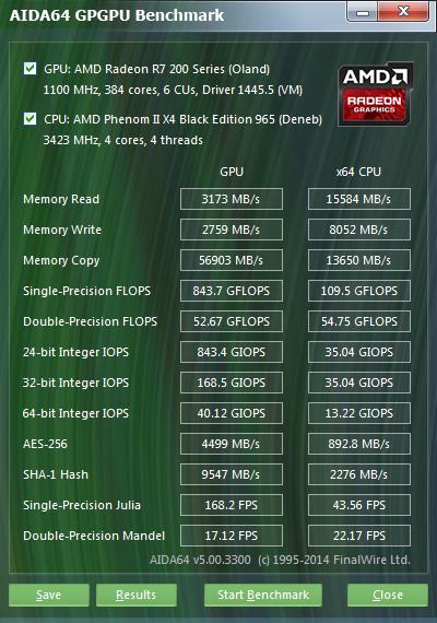 VGA Legacy MKIII - AMD Radeon R7 250